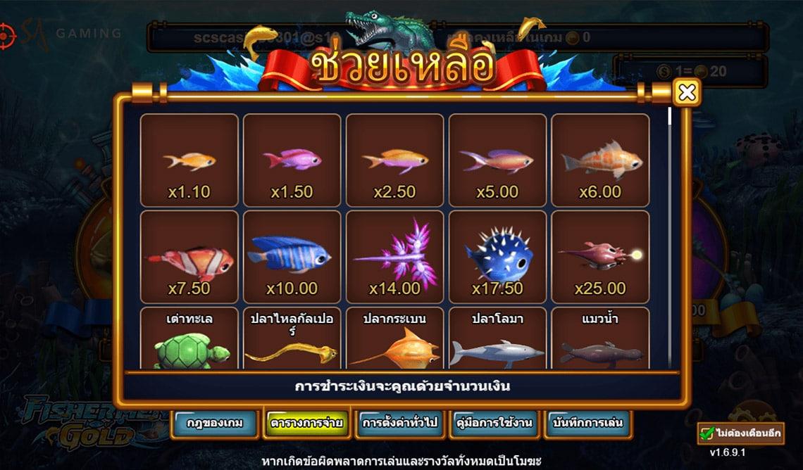 ตารางการจ่าย เกมส์ยิงปลา SA Gaming