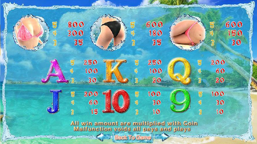 สัญลักษณ์ Bikini Chaser สล็อตออนไลน์