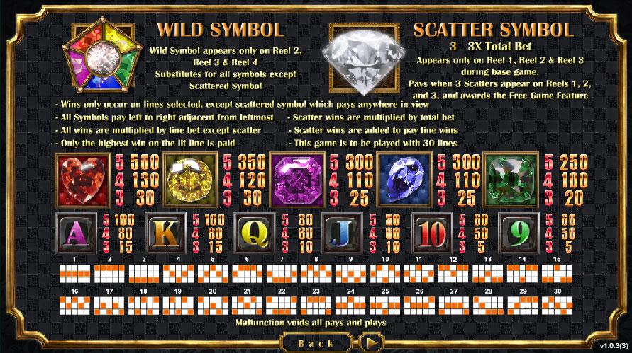 Pays lines สัญลักษณ์ Diamond Crush สล็อตออนไลน์