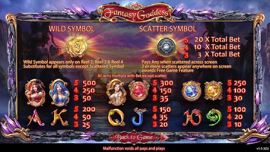 สัญลักษณ์ Fantasy Goddess สล็อตออนไลน์