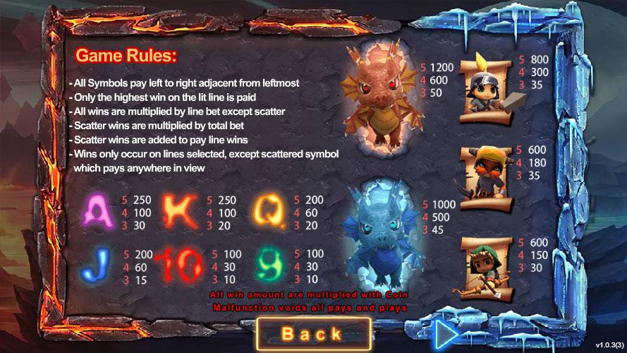 สัญลักษณ์ Red Dragon สล็อตออนไลน์