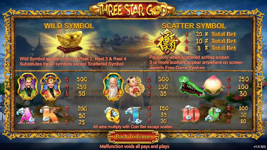 สัญลักษณ์ Three Star God สล็อตออนไลน์