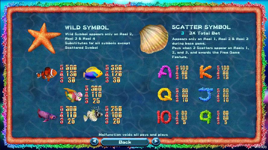 สัญลักษณ์ Tropical Treasure สล็อตออนไลน์