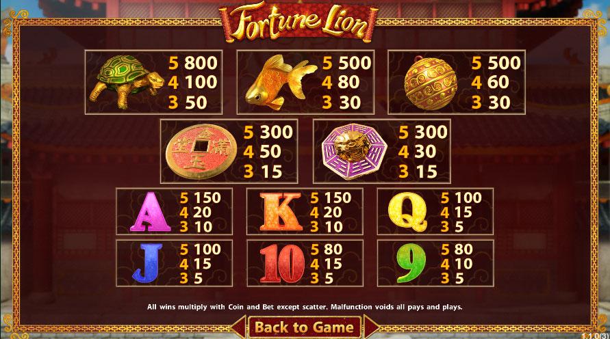 สัญลักษณ์ Fortune Lion สล็อตออนไลน์