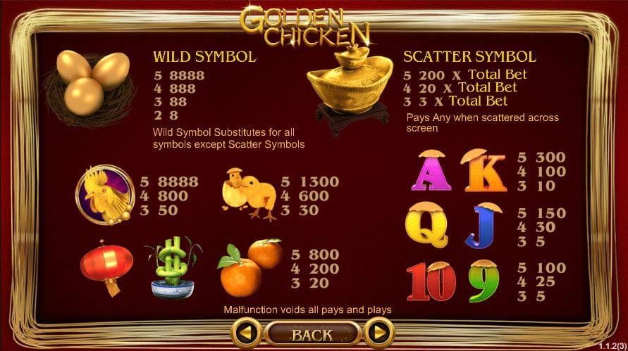 สัญลักษณ์ Golden Chicken สล็อตออนไลน์