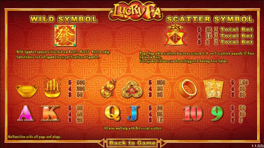 สัญลักษณ์ Lucky Fa สล็อตออนไลน์