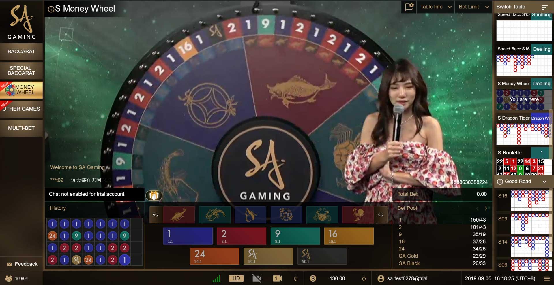 หน้าการเล่น ล้อมหาโชค SA Gaming