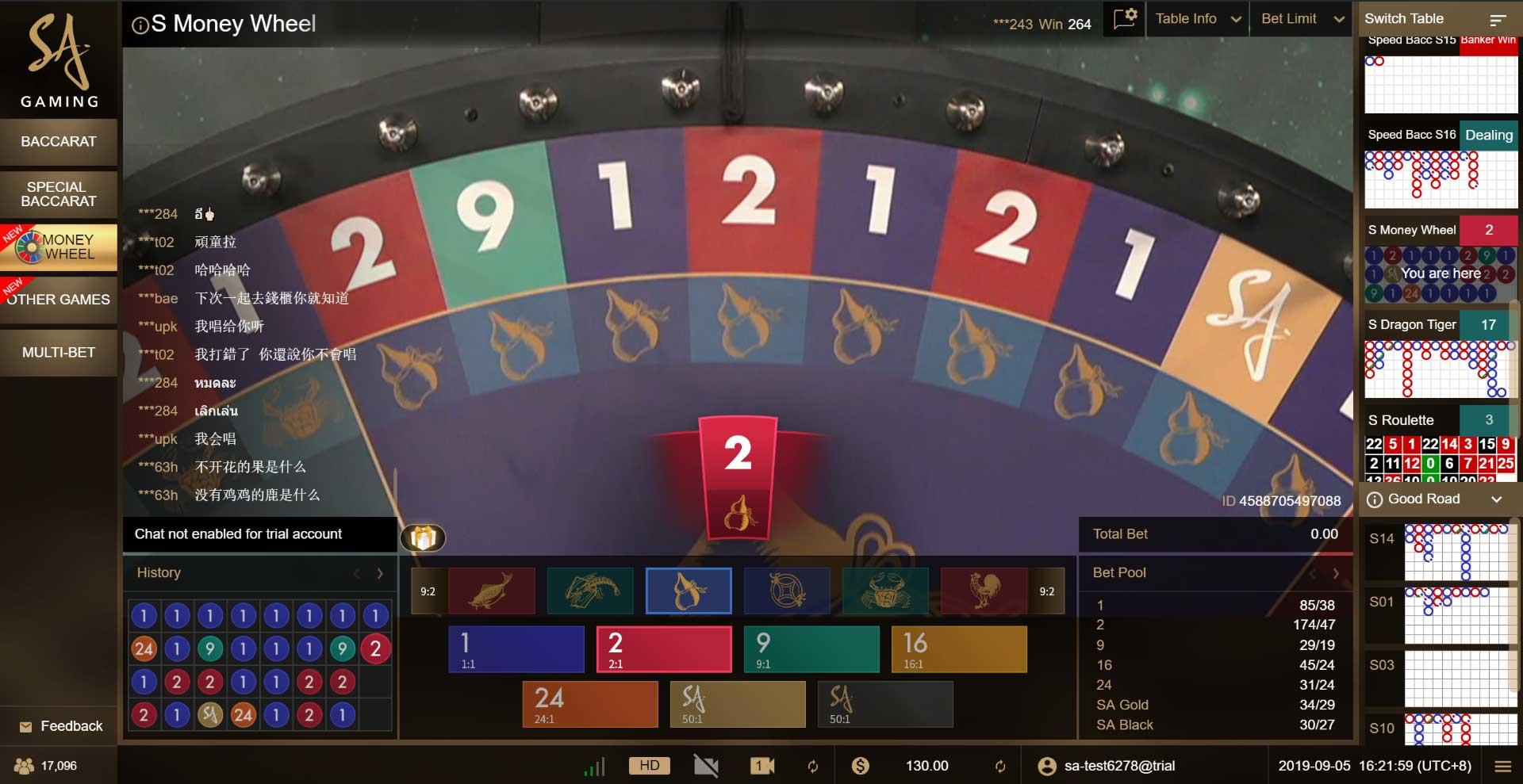 ผลลัพธ์การหมุน ล้อมหาโชค SA Gaming