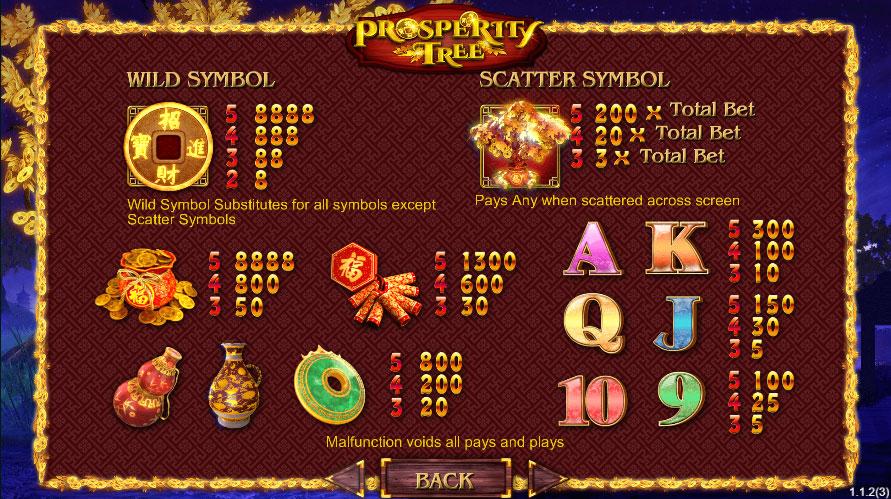 สัญลักษณ์ Prosperity Tree สล็อตออนไลน์