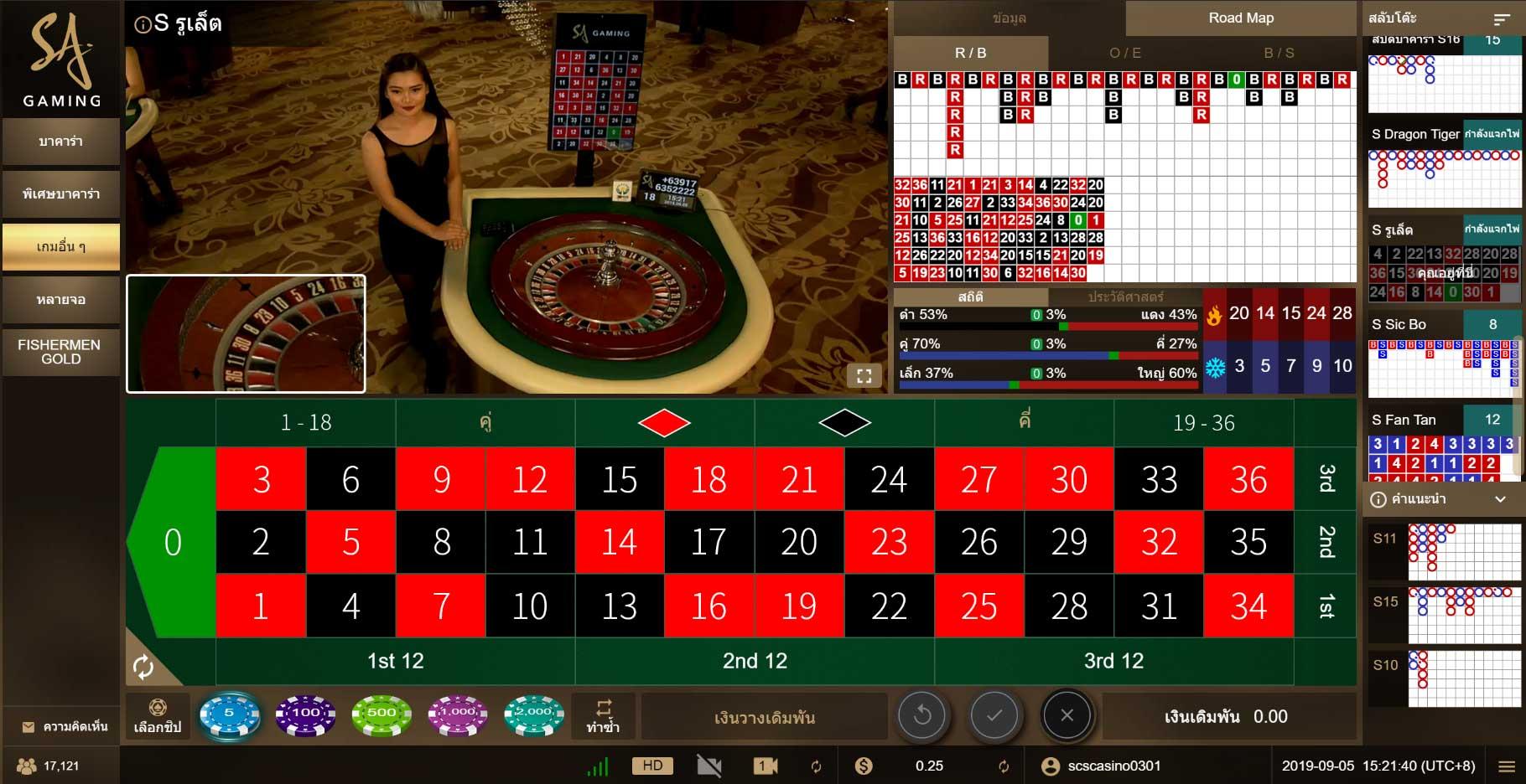 หน้าการเล่น รูเล็ต SA Gaming