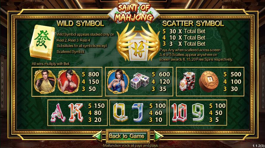 สัญลักษณ์ Saint Of Mahjong สล็อตออนไลน์