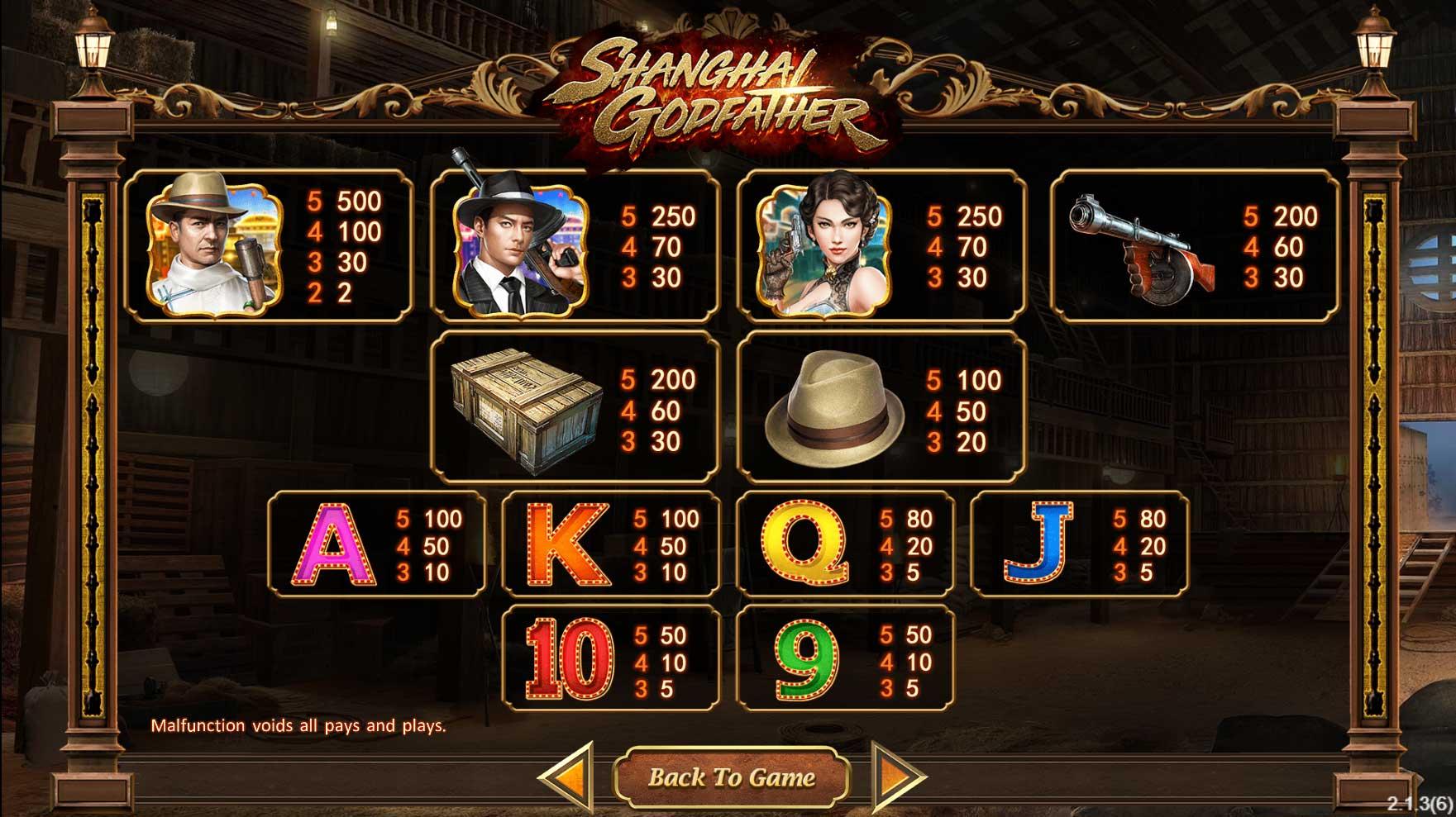สัญลักษณ์ Shanghai Godfather สล็อตออนไลน์