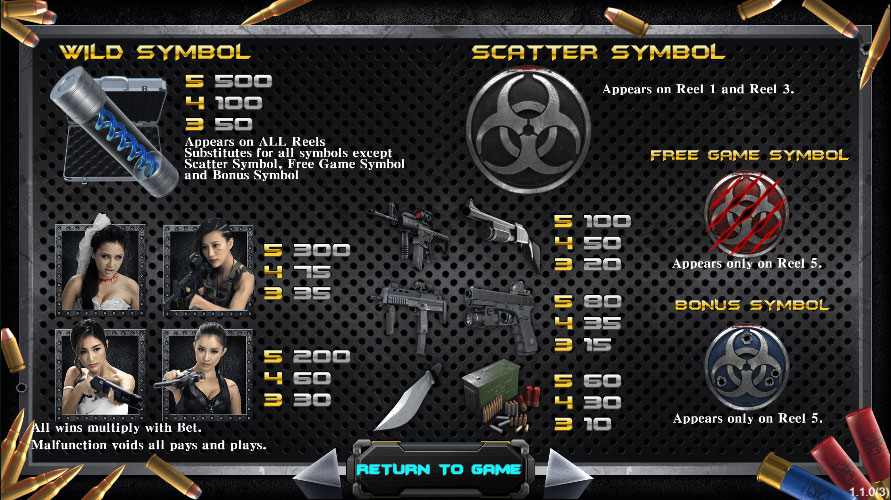 สัญลักษณ์ Zombie Hunter สล็อตออนไลน์